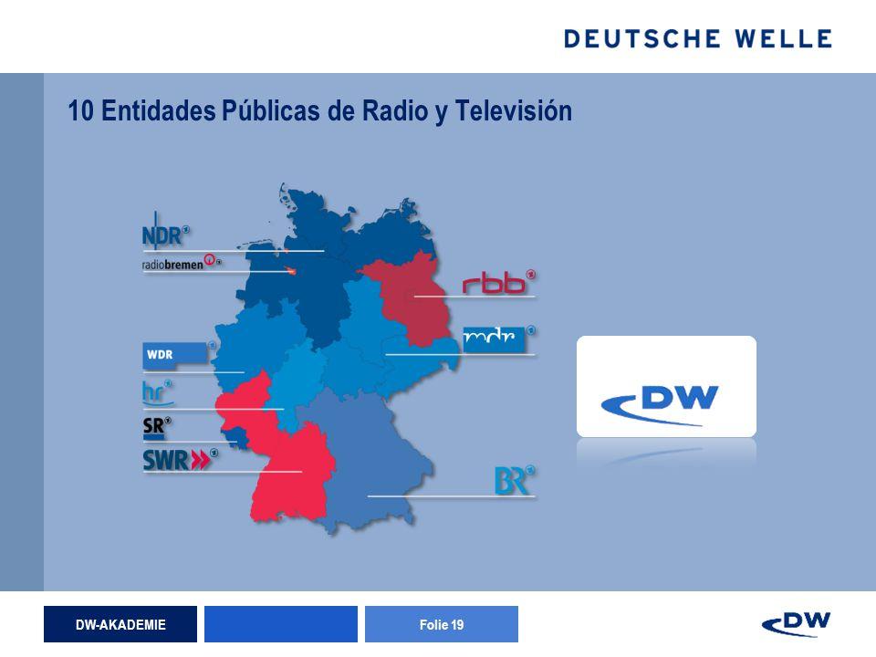 DW-AKADEMIEFolie 19 10 Entidades Públicas de Radio y Televisión