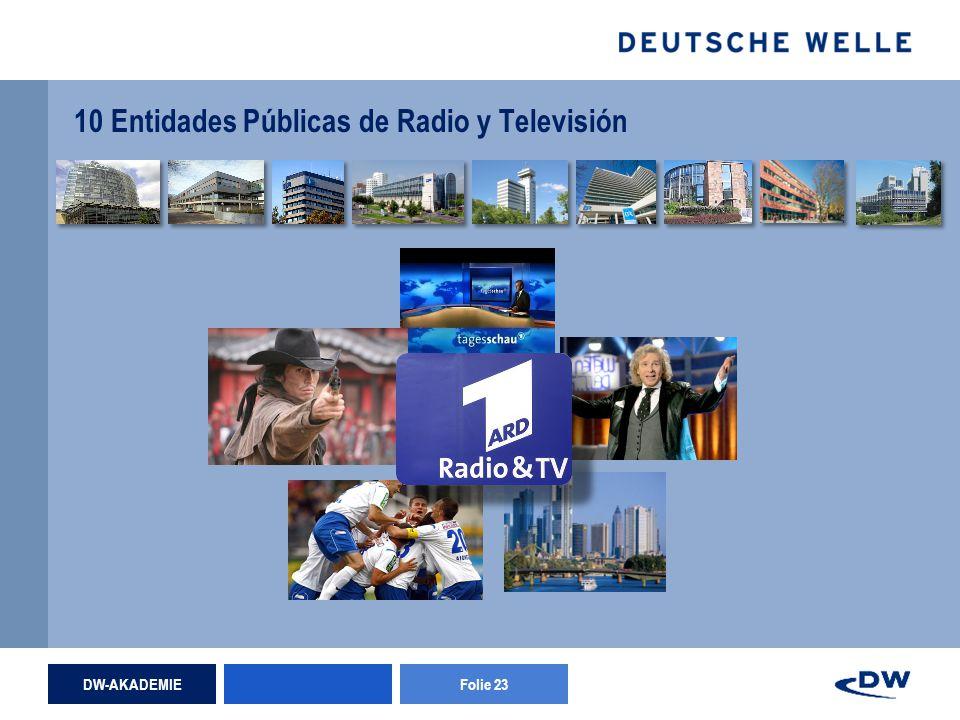 DW-AKADEMIEFolie 23 10 Entidades Públicas de Radio y Televisión