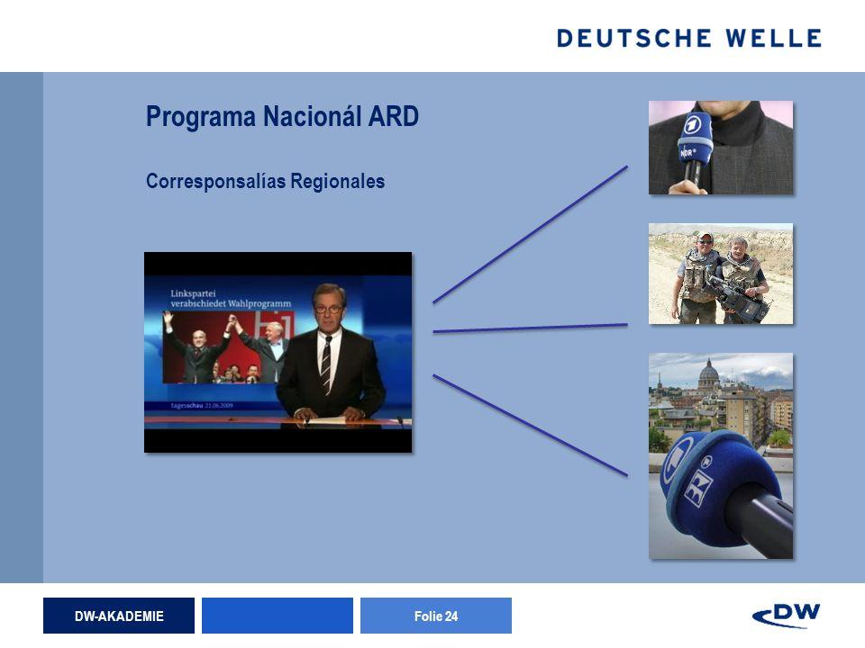 DW-AKADEMIEFolie 24 Programa Nacionál ARD Corresponsalías Regionales