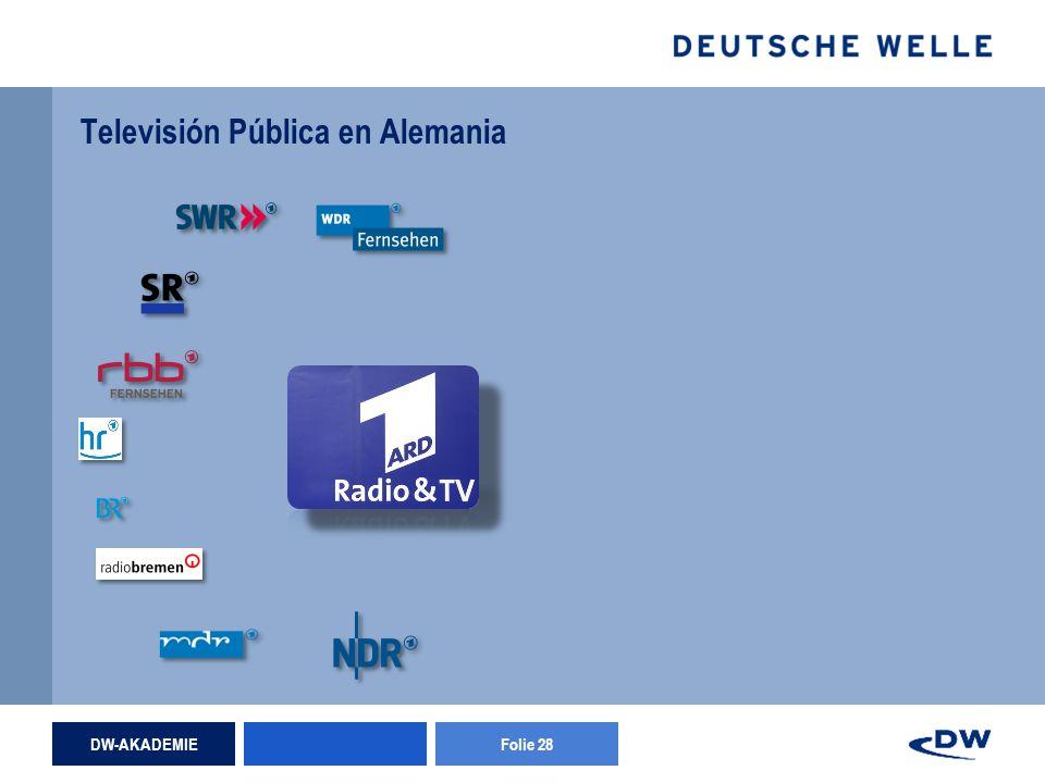 DW-AKADEMIEFolie 28 Televisión Pública en Alemania