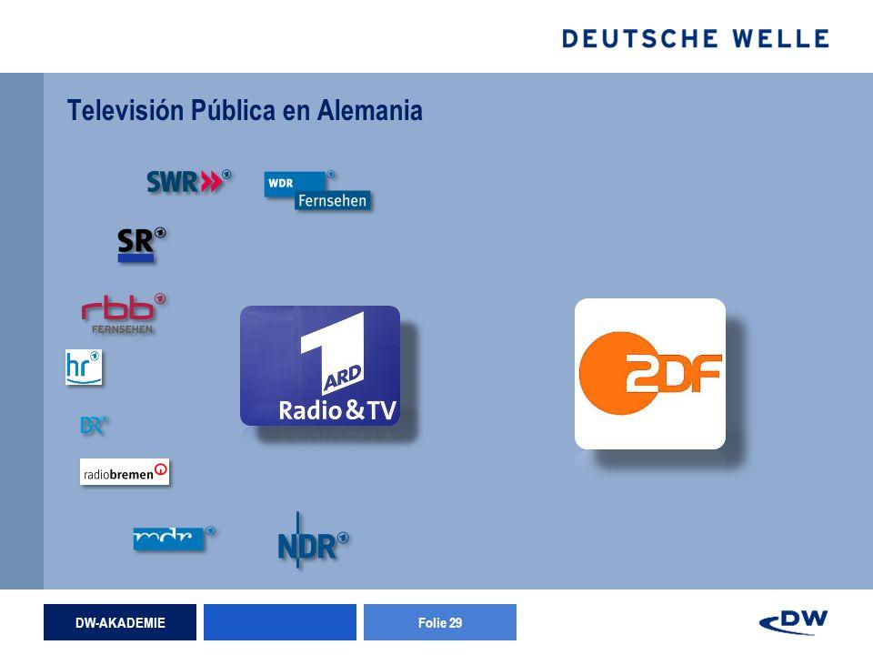 DW-AKADEMIEFolie 29 Televisión Pública en Alemania