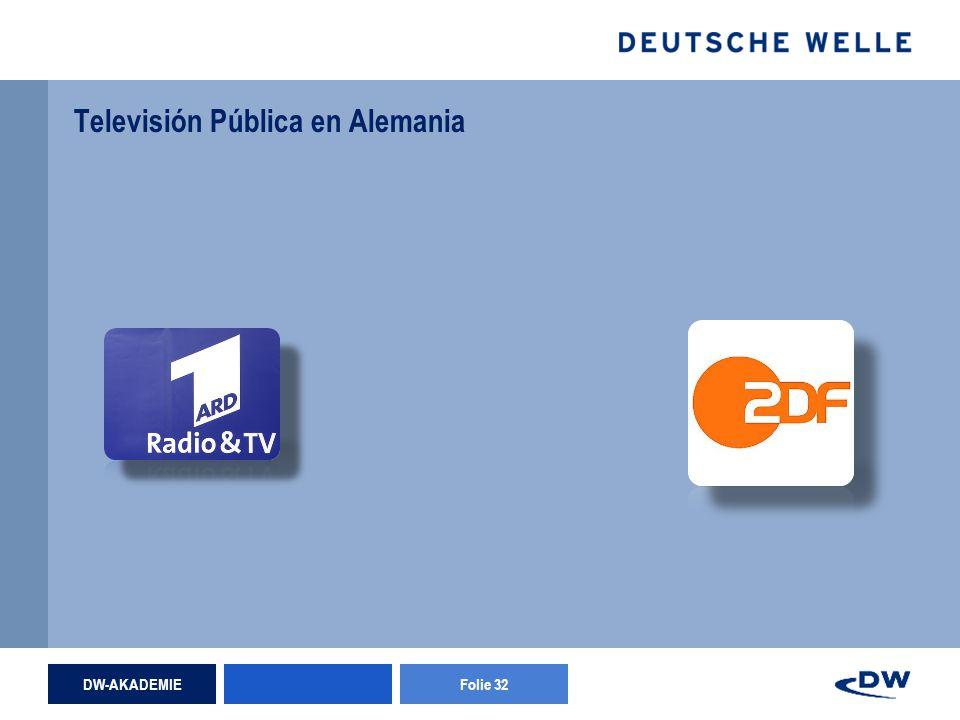 DW-AKADEMIEFolie 32 Televisión Pública en Alemania