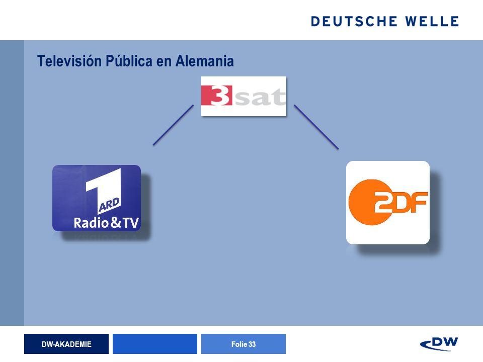 DW-AKADEMIEFolie 33 Televisión Pública en Alemania