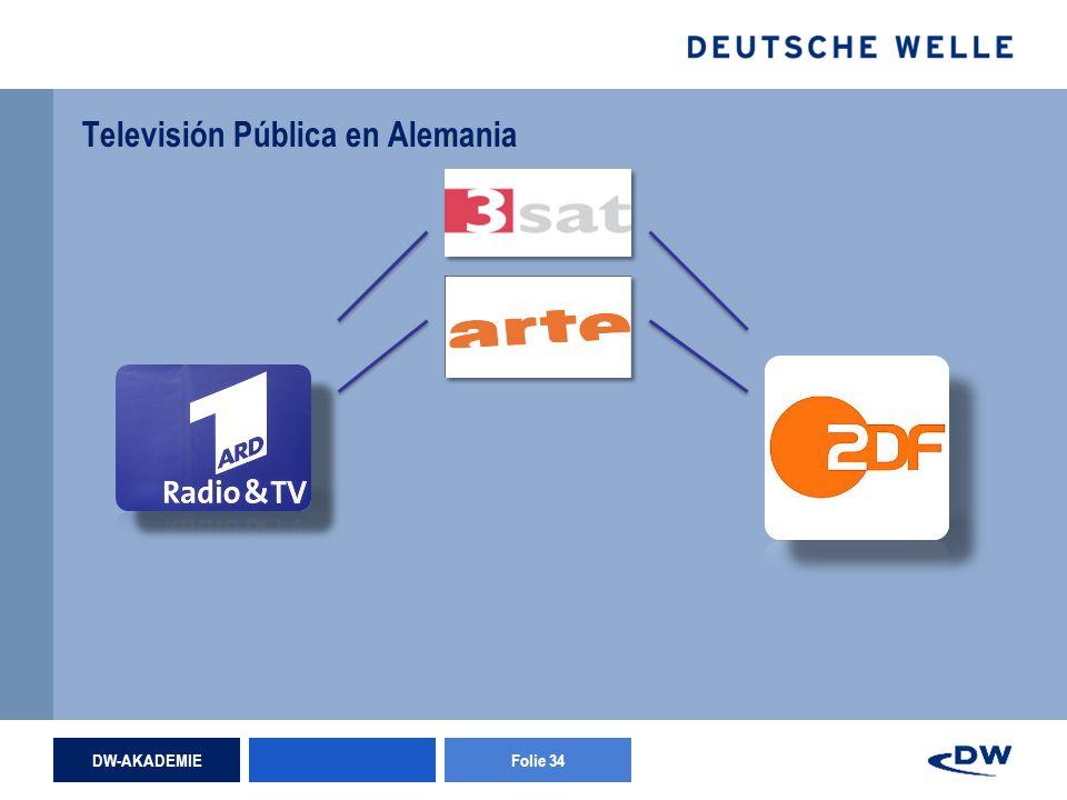 DW-AKADEMIEFolie 34 Televisión Pública en Alemania