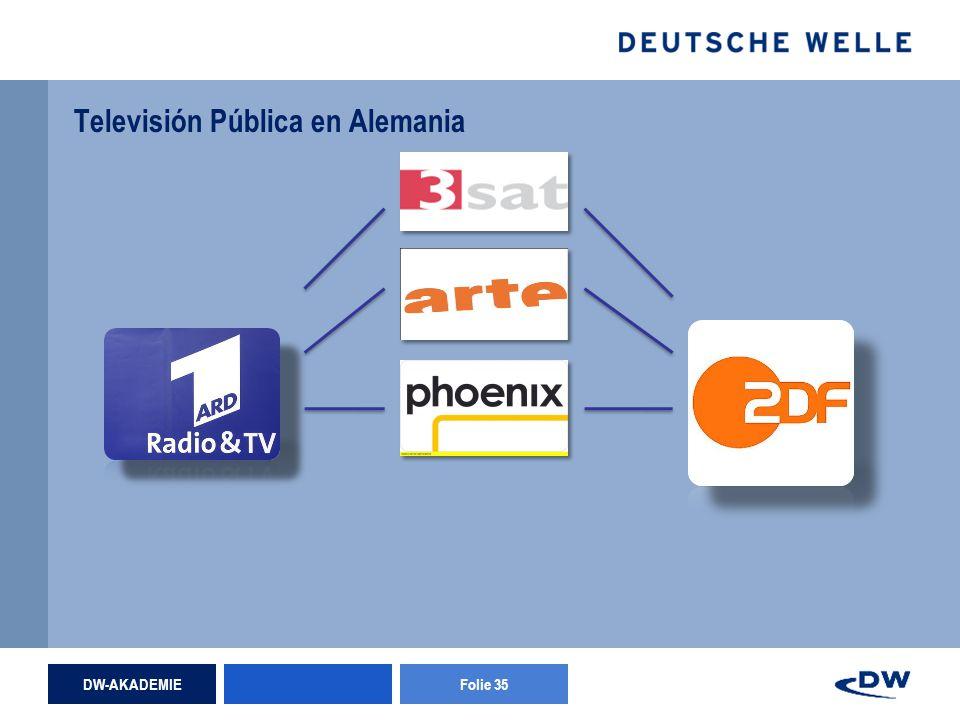 DW-AKADEMIEFolie 35 Televisión Pública en Alemania
