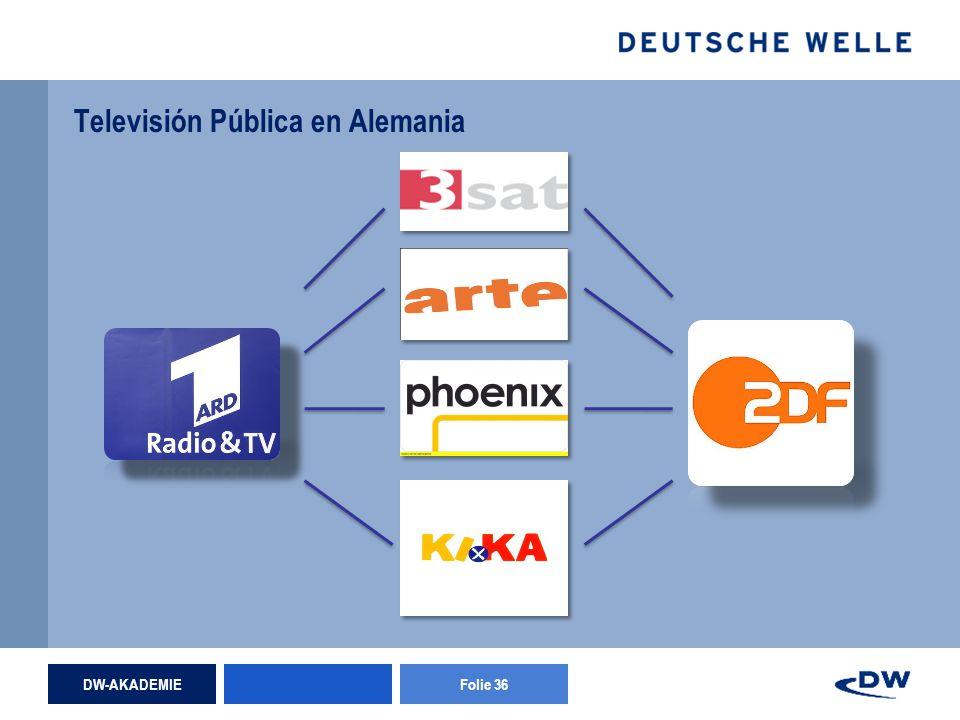 DW-AKADEMIEFolie 36 Televisión Pública en Alemania