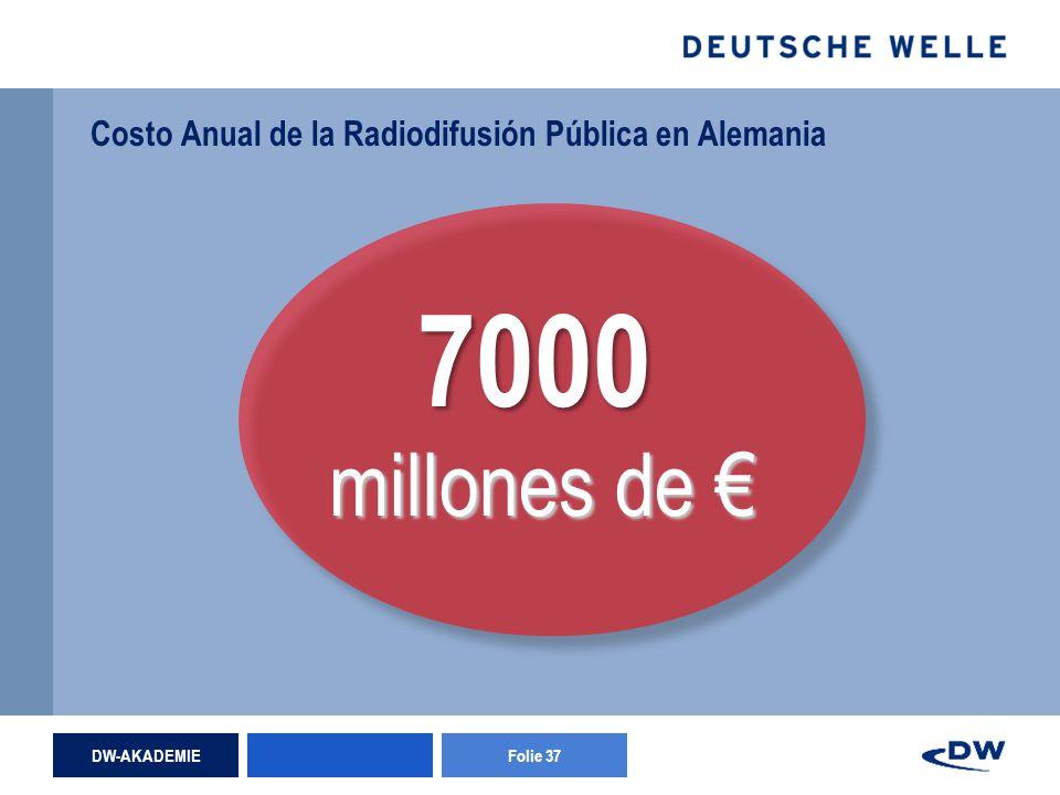 DW-AKADEMIEFolie 37 7000 millones de millones de Costo Anual de la Radiodifusión Pública en Alemania