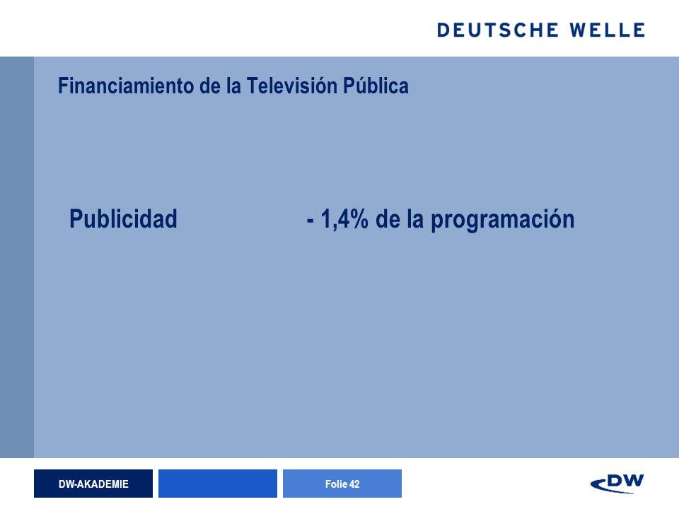 DW-AKADEMIEFolie 42 Financiamiento de la Televisión Pública Publicidad- 1,4% de la programación