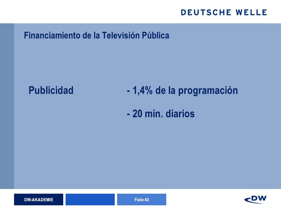 DW-AKADEMIEFolie 43 Financiamiento de la Televisión Pública Publicidad- 1,4% de la programación - 20 min.