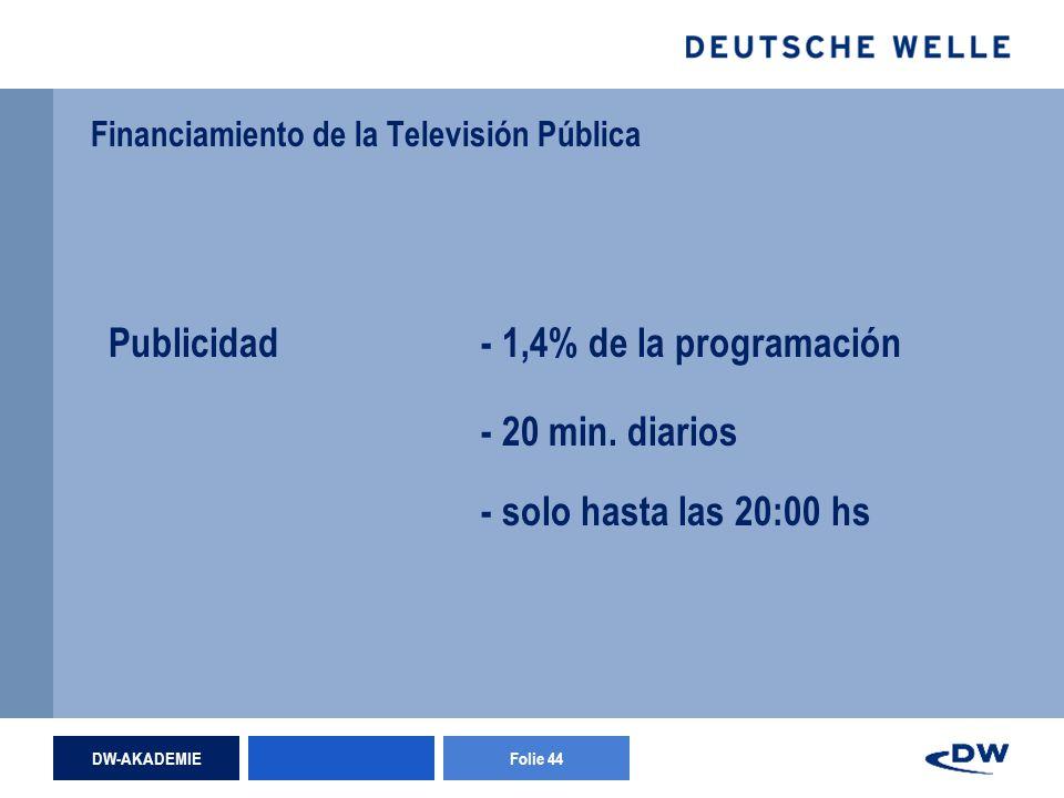 DW-AKADEMIEFolie 44 Financiamiento de la Televisión Pública Publicidad- 1,4% de la programación - 20 min.