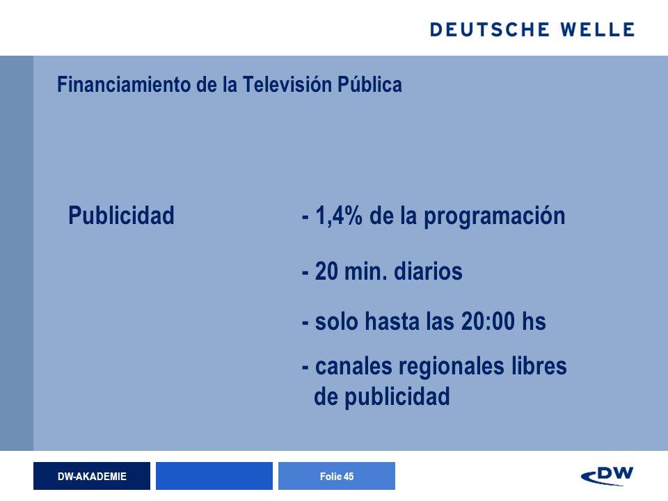 DW-AKADEMIEFolie 45 Financiamiento de la Televisión Pública Publicidad- 1,4% de la programación - 20 min.