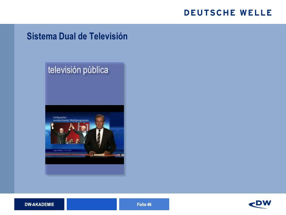DW-AKADEMIEFolie 46 Sistema Dual de Televisión