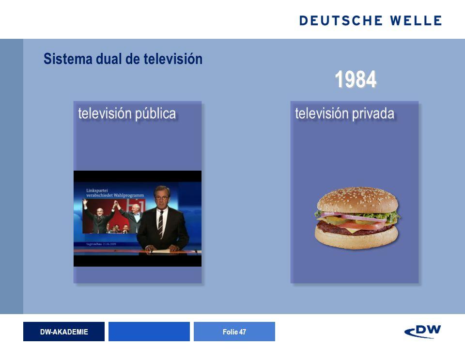 DW-AKADEMIEFolie 47 Sistema dual de televisión 1984