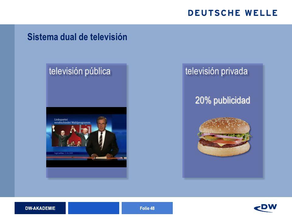 DW-AKADEMIEFolie 48 Sistema dual de televisión 20% publicidad