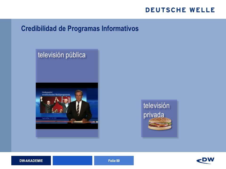 DW-AKADEMIEFolie 50 Credibilidad de Programas Informativos