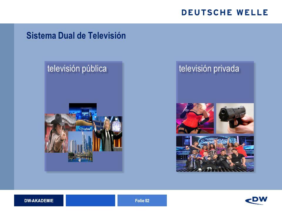 DW-AKADEMIEFolie 52 Sistema Dual de Televisión