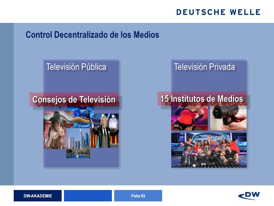 DW-AKADEMIEFolie 53 Control Decentralizado de los Medios 15 Institutos de Medios Consejos de Televisión