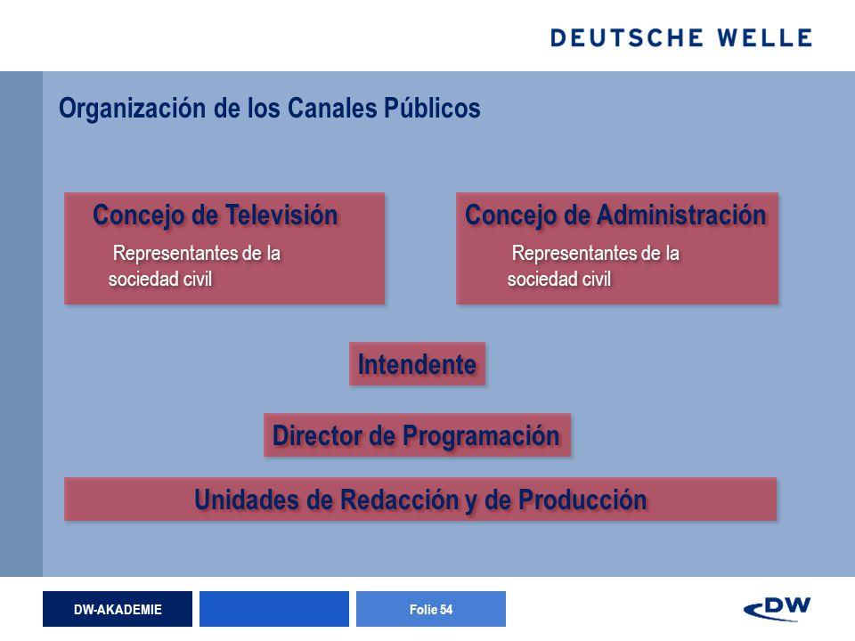 DW-AKADEMIEFolie 54 Organización de los Canales Públicos Concejo de Televisión Concejo de Administración Representantes de la sociedad civil Intendente Director de Programación Unidades de Redacción y de Producción
