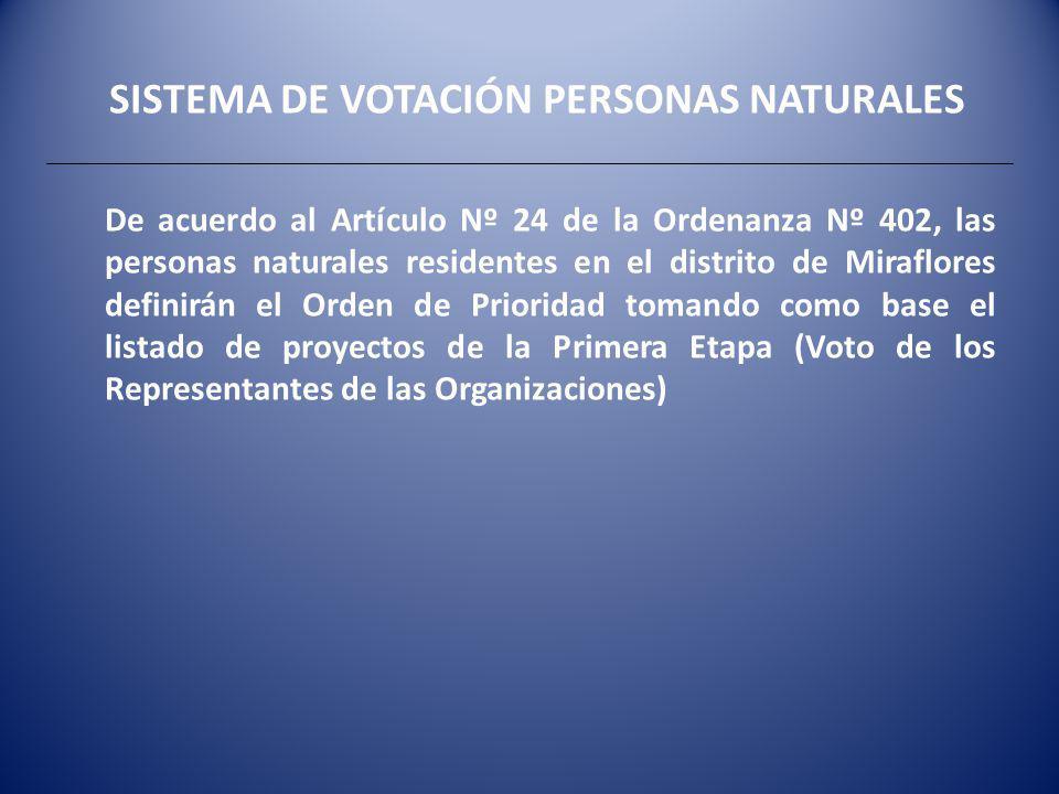 SISTEMA DE VOTACIÓN PERSONAS NATURALES De acuerdo al Artículo Nº 24 de la Ordenanza Nº 402, las personas naturales residentes en el distrito de Miraflores definirán el Orden de Prioridad tomando como base el listado de proyectos de la Primera Etapa (Voto de los Representantes de las Organizaciones)