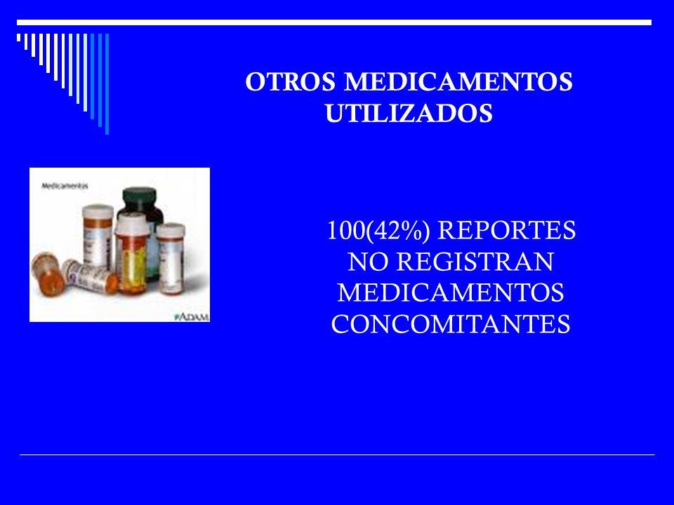 100(42%) REPORTES NO REGISTRAN MEDICAMENTOS CONCOMITANTES OTROS MEDICAMENTOS UTILIZADOS