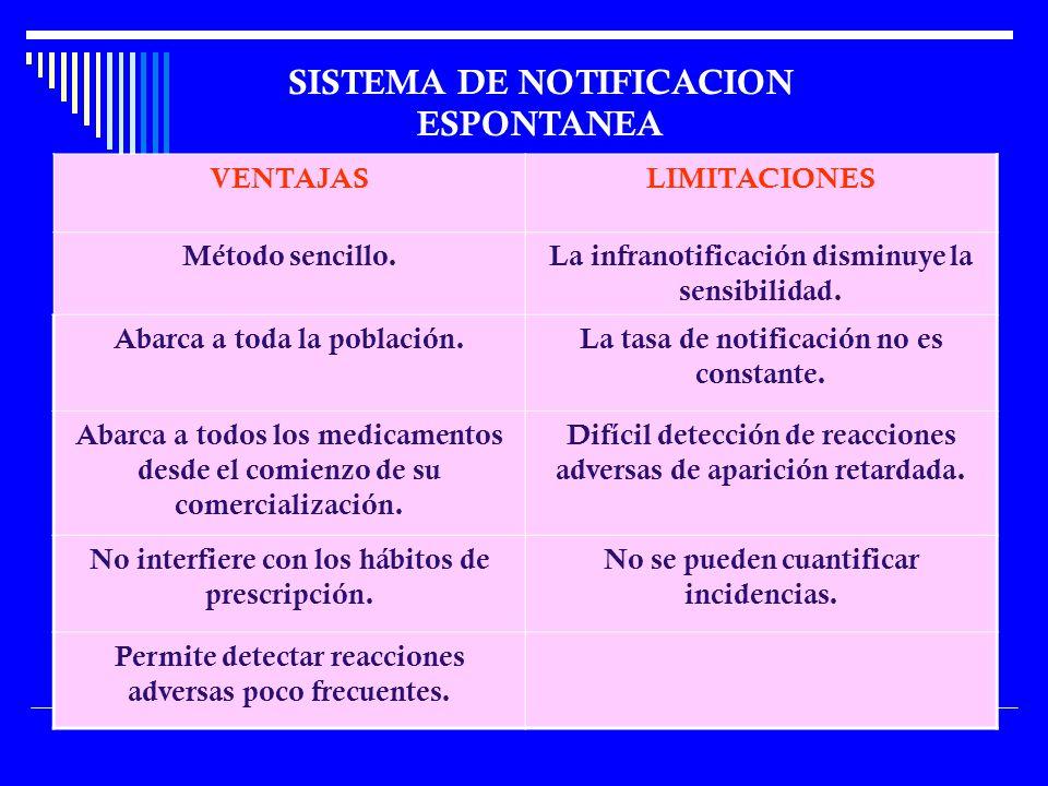 VENTAJASLIMITACIONES Método sencillo.La infranotificación disminuye la sensibilidad.