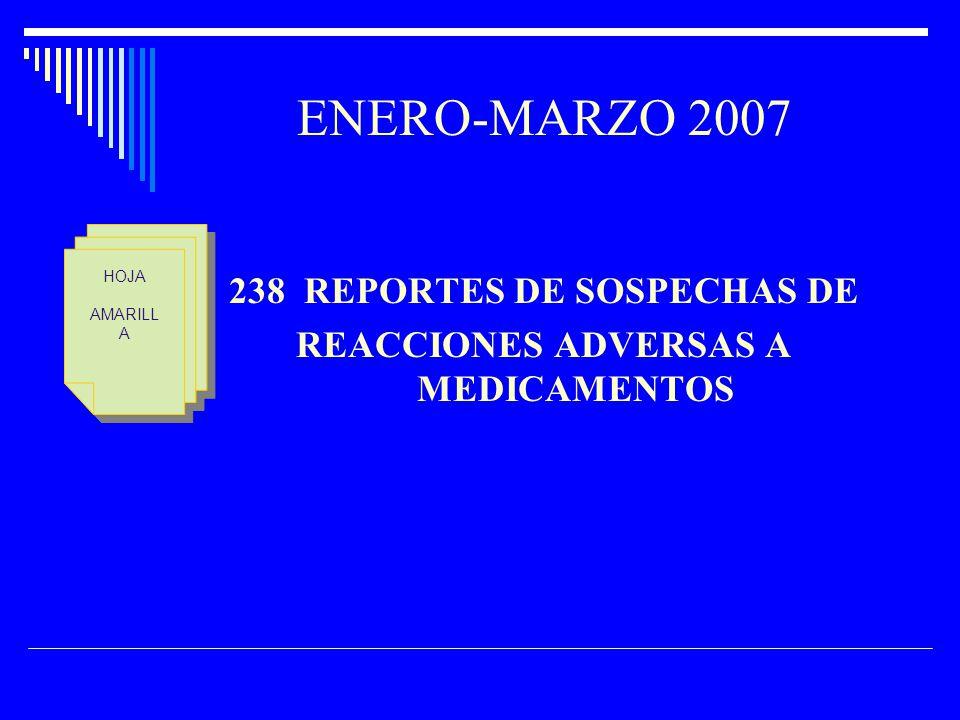 ENERO-MARZO 2007 238 REPORTES DE SOSPECHAS DE REACCIONES ADVERSAS A MEDICAMENTOS HOJA AMARILL A HOJA AMARILL A