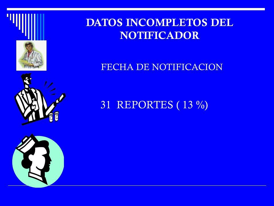 FECHA DE NOTIFICACION 31 REPORTES ( 13 %) DATOS INCOMPLETOS DEL NOTIFICADOR