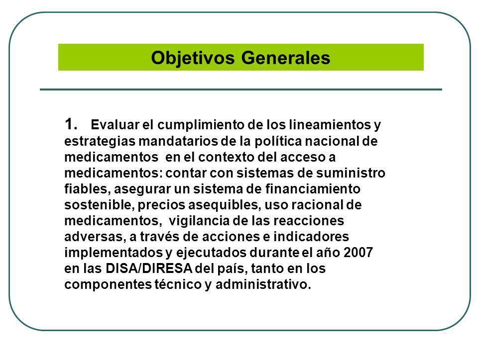 Nombre del Indicador Porcentaje de disponibilidad aceptable de medicamentos (% DisAcMed)Porcentaje de disponibilidad aceptable de medicamentos (% DisAcMed) Porcentaje de disponibilidad aceptable de medicamentos (% DisAcMed)Porcentaje de disponibilidad aceptable de medicamentos (% DisAcMed) Objetivos Generales 1.