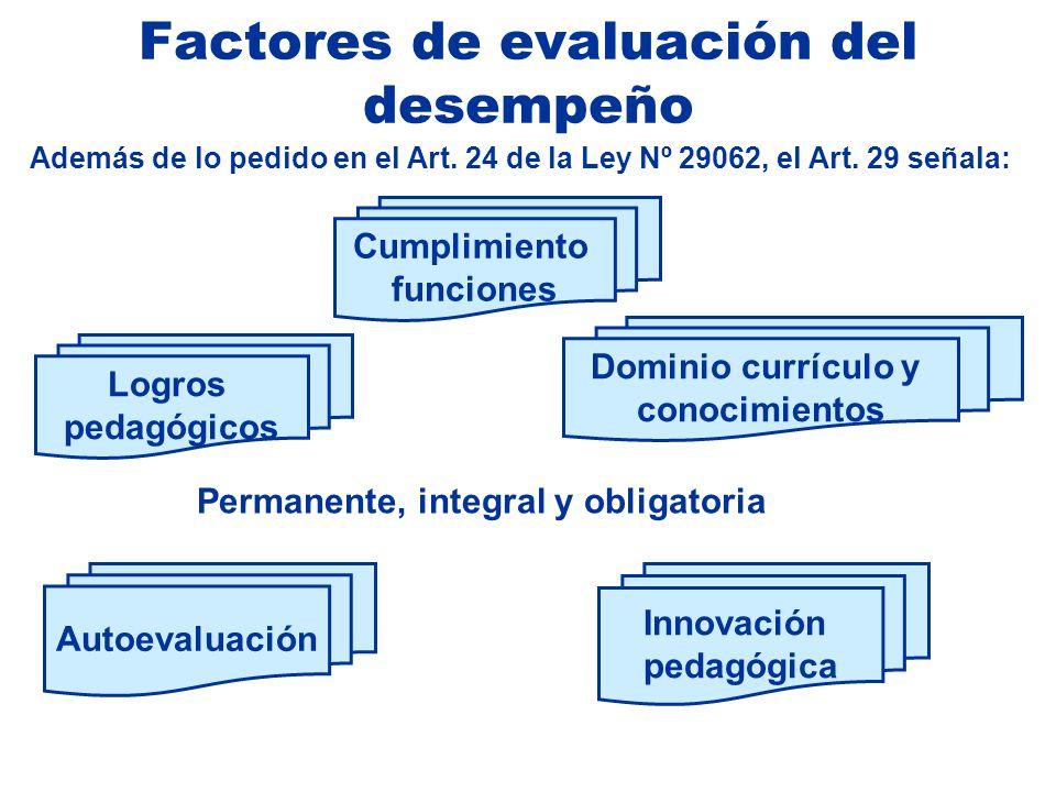 Factores de evaluación del desempeño Logros pedagógicos Dominio currículo y conocimientos Innovación pedagógica Autoevaluación Permanente, integral y