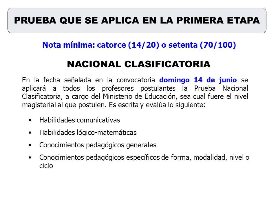 En la fecha señalada en la convocatoria domingo 14 de junio se aplicará a todos los profesores postulantes la Prueba Nacional Clasificatoria, a cargo