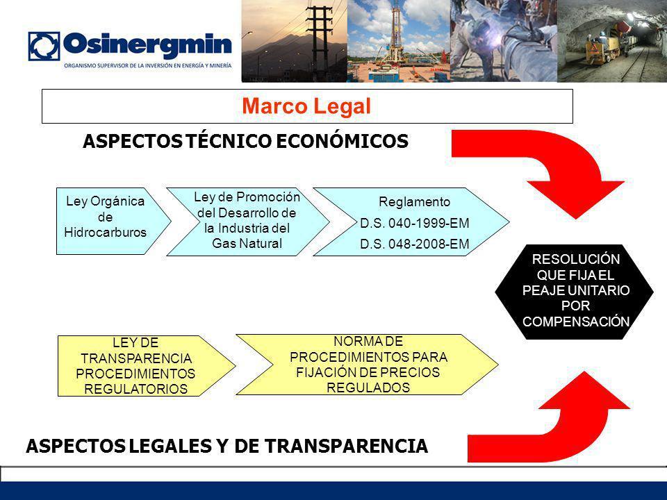ASPECTOS LEGALES Y DE TRANSPARENCIA Ley Orgánica de Hidrocarburos Ley de Promoción del Desarrollo de la Industria del Gas Natural LEY DE TRANSPARENCIA