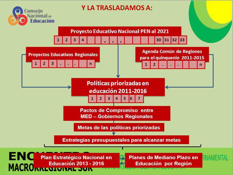 Proyecto Educativo Nacional PEN al 2021 Proyectos Educativos Regionales Agenda Común de Regiones para el quinquenio 2011-2015 Políticas priorizadas en