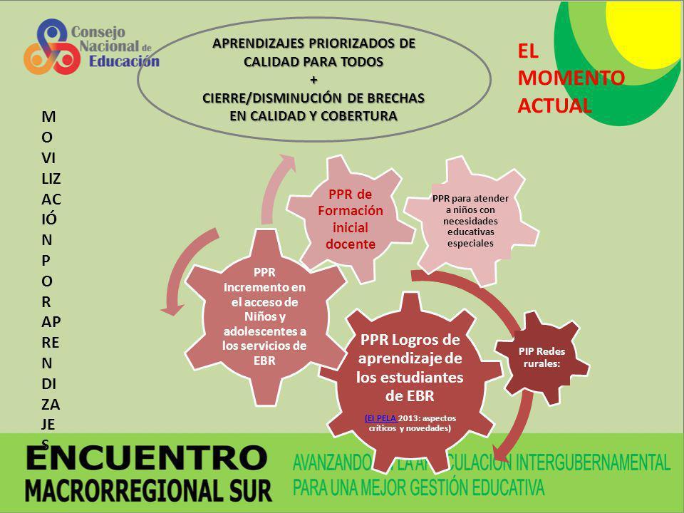PPR Logros de aprendizaje de los estudiantes de EBR (El PELA (El PELA 2013: aspectos críticos y novedades) PPR Incremento en el acceso de Niños y adol
