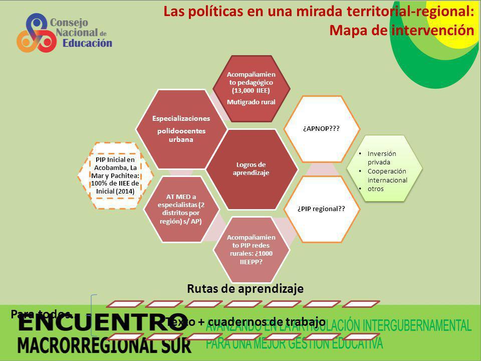 Logros de aprendizaje Acompañamien to pedagógico (13,000 IIEE) Mutigrado rural Especializaciones polidoocentes urbana AT MED a especialistas (2 distri