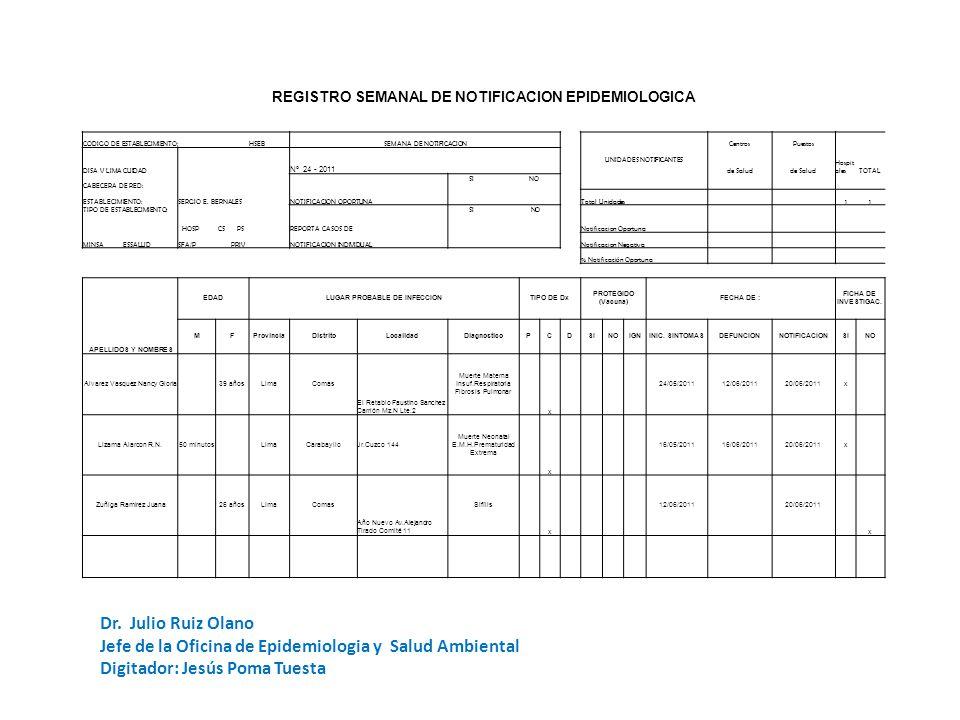 REGISTRO SEMANAL DE NOTIFICACION EPIDEMIOLOGICA CODIGO DE ESTABLECIMIENTO: HSEBSEMANA DE NOTIFICACION UNIDADES NOTIFICANTES CentrosPuestos DISA V LIMA