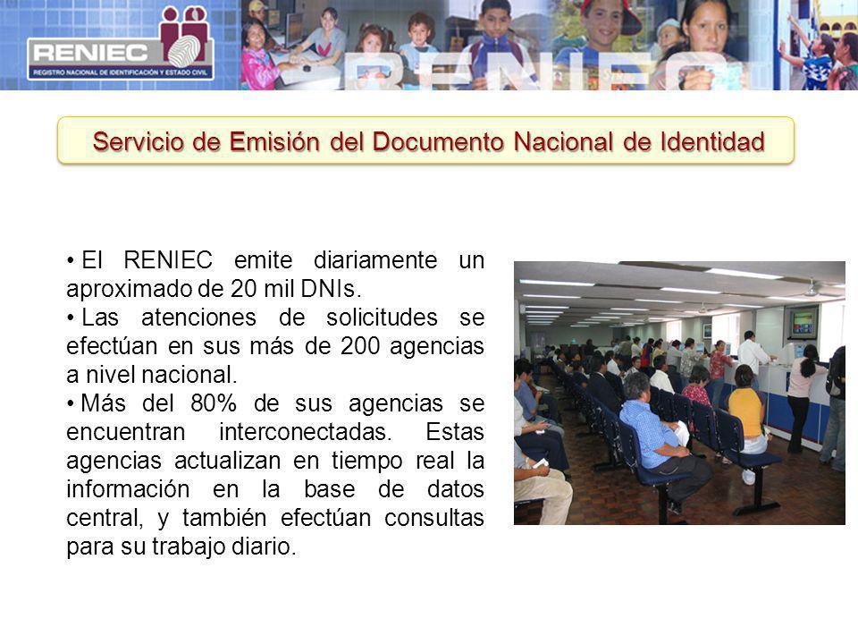 Servicio de Emisión del Documento Nacional de Identidad El RENIEC emite diariamente un aproximado de 20 mil DNIs. Las atenciones de solicitudes se efe