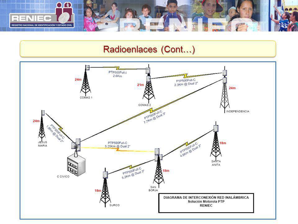 III. Beneficios del uso de las telecomunicaciones 18