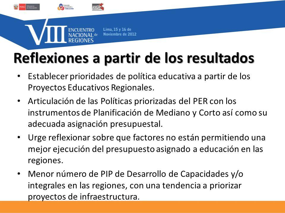 Reflexiones a partir de los resultados Establecer prioridades de política educativa a partir de los Proyectos Educativos Regionales.