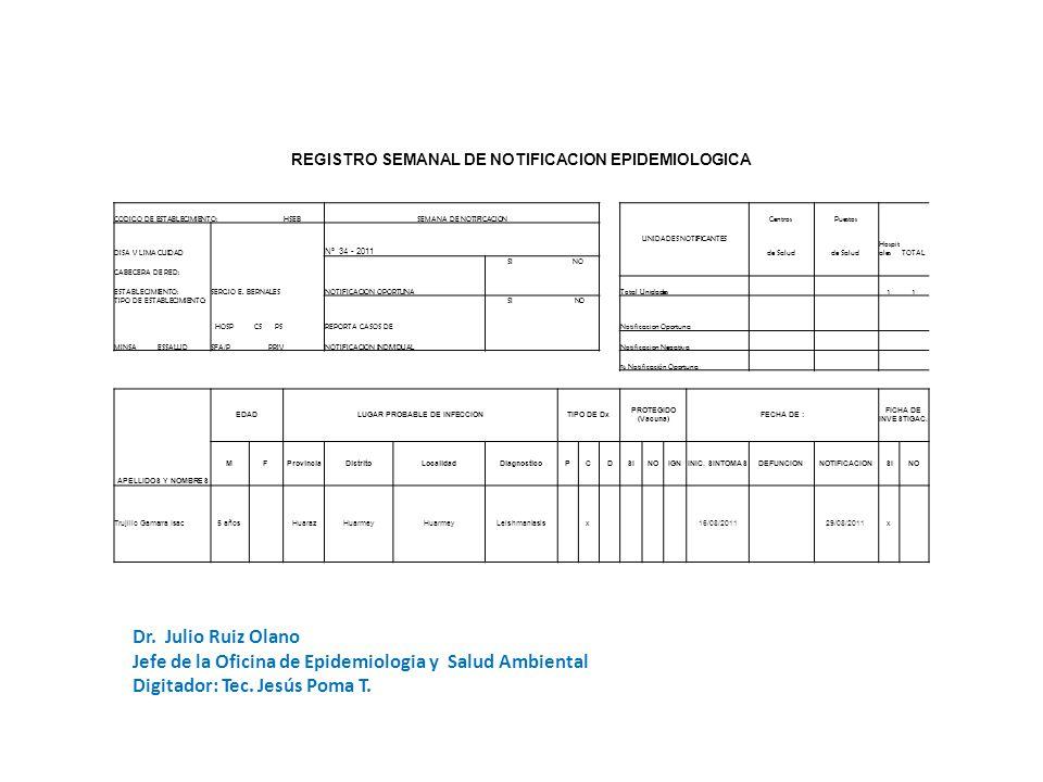 REGISTRO SEMANAL DE NOTIFICACION EPIDEMIOLOGICA CODIGO DE ESTABLECIMIENTO: HSEBSEMANA DE NOTIFICACION UNIDADES NOTIFICANTES CentrosPuestos DISA V LIMA CUIDAD Nº 34 - 2011 de Salud Hospit alesTOTAL CABECERA DE RED: NOTIFICACION OPORTUNA SI NO ESTABLECIMIENTO:SERGIO E.