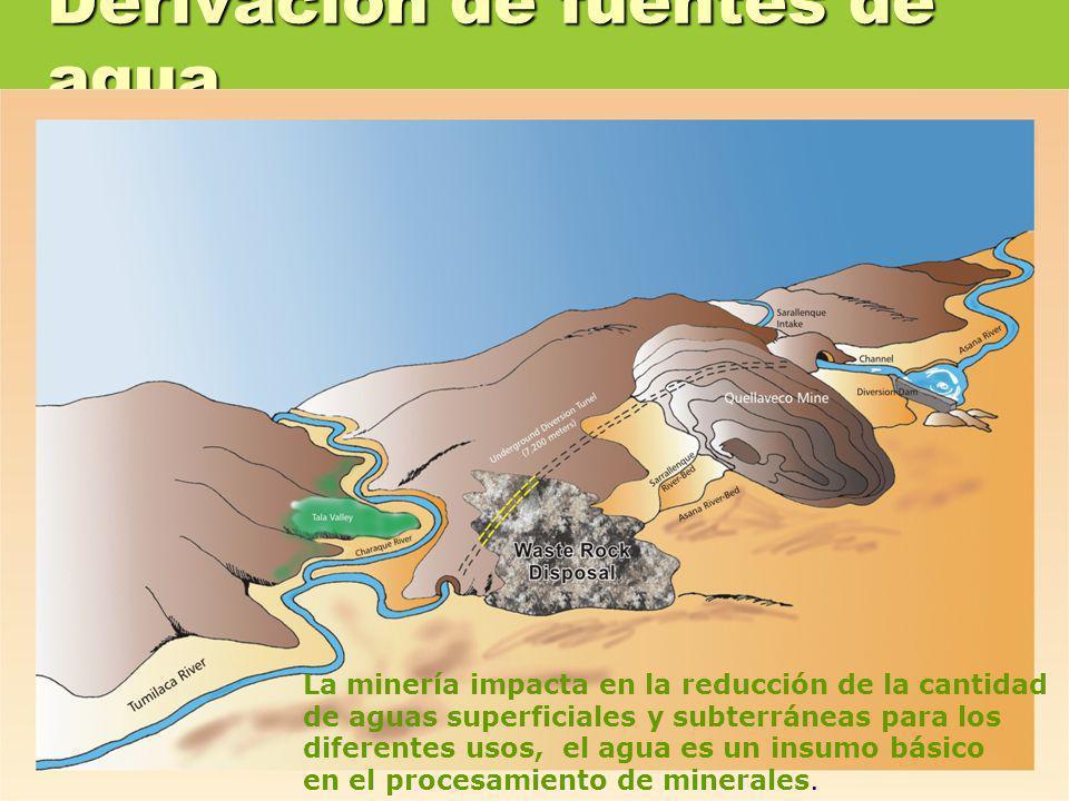 Derivación de fuentes de agua La minería impacta en la reducción de la cantidad de aguas superficiales y subterráneas para los diferentes usos, el agu