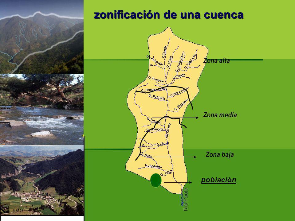Zona alta Zona media Zona baja población zonificación de una cuenca