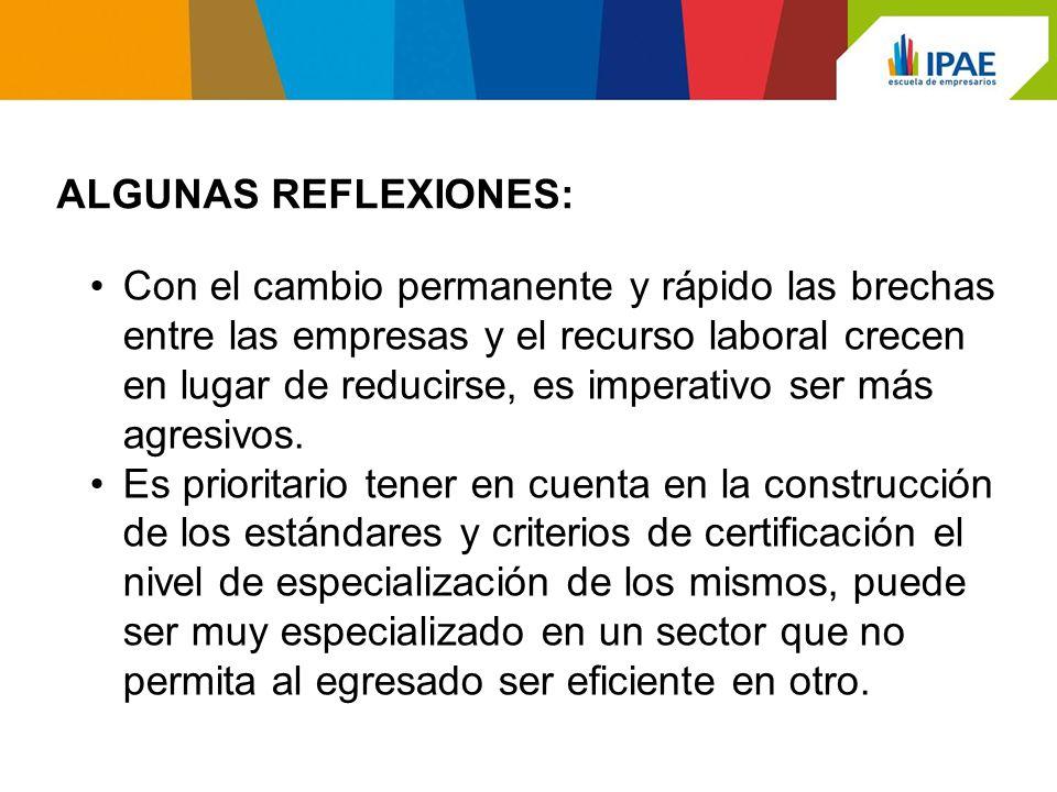 ALGUNAS REFLEXIONES: Con el cambio permanente y rápido las brechas entre las empresas y el recurso laboral crecen en lugar de reducirse, es imperativo