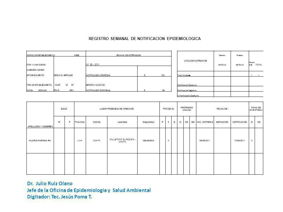 REGISTRO SEMANAL DE NOTIFICACION EPIDEMIOLOGICA CODIGO DE ESTABLECIMIENTO: HSEBSEMANA DE NOTIFICACION UNIDADES NOTIFICANTES CentrosPuestos DISA V LIMA CUIDAD Nº 36 - 2011 de Salud Hospit alesTOTAL CABECERA DE RED: NOTIFICACION OPORTUNA SI NO ESTABLECIMIENTO:SERGIO E.