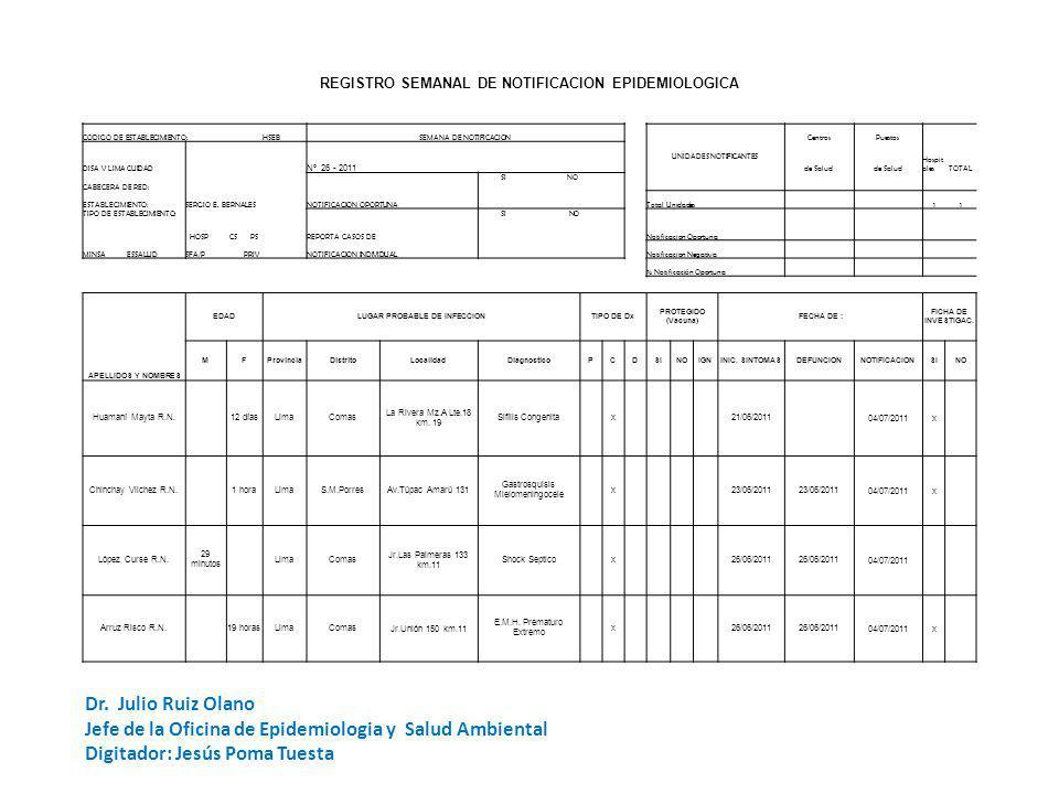 REGISTRO SEMANAL DE NOTIFICACION EPIDEMIOLOGICA CODIGO DE ESTABLECIMIENTO: HSEBSEMANA DE NOTIFICACION UNIDADES NOTIFICANTES CentrosPuestos DISA V LIMA CUIDAD Nº 26 - 2011 de Salud Hospit alesTOTAL CABECERA DE RED: NOTIFICACION OPORTUNA SI NO ESTABLECIMIENTO:SERGIO E.
