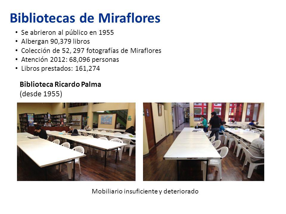 Biblioteca Ricardo Palma (desde 1955) Bibliotecas de Miraflores Mobiliario insuficiente y deteriorado Se abrieron al público en 1955 Albergan 90,379 libros Colección de 52, 297 fotografías de Miraflores Atención 2012: 68,096 personas Libros prestados: 161,274