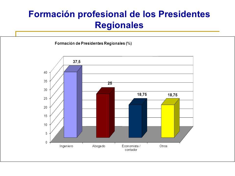 Formación profesional de los Presidentes Regionales