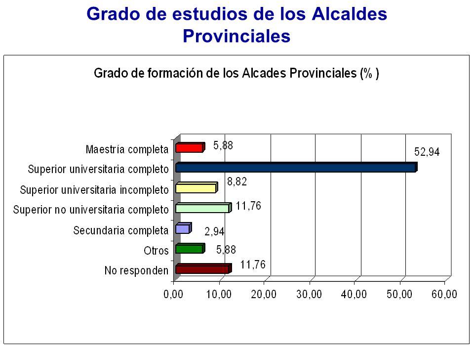 Grado de estudios de los Alcaldes Provinciales