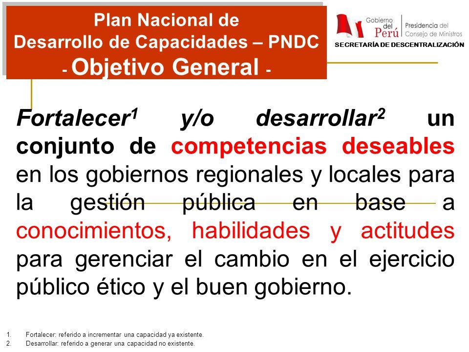 Plan Nacional de Desarrollo de Capacidades – PNDC - Objetivo General - Plan Nacional de Desarrollo de Capacidades – PNDC - Objetivo General - Fortalec