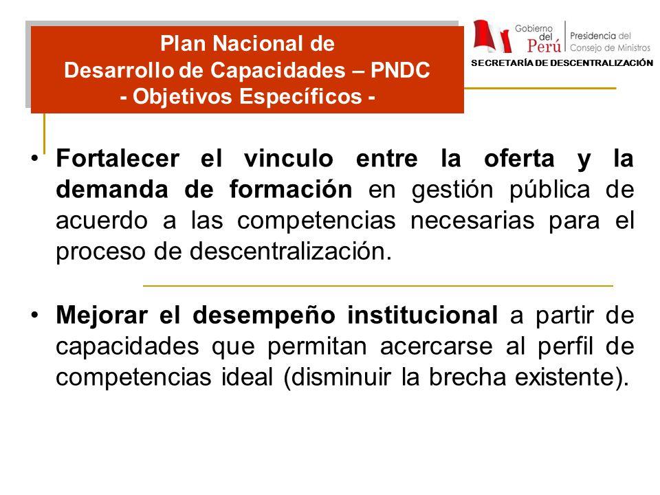 Plan Nacional de Desarrollo de Capacidades – PNDC - Objetivos Específicos - Plan Nacional de Desarrollo de Capacidades – PNDC - Objetivos Específicos
