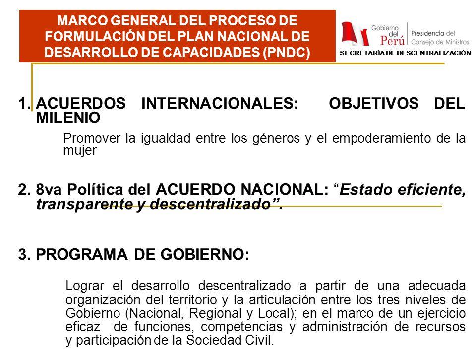 MARCO GENERAL DEL PROCESO DE FORMULACIÓN DEL PLAN NACIONAL DE DESARROLLO DE CAPACIDADES (PNDC) 1.ACUERDOS INTERNACIONALES: OBJETIVOS DEL MILENIO Promo